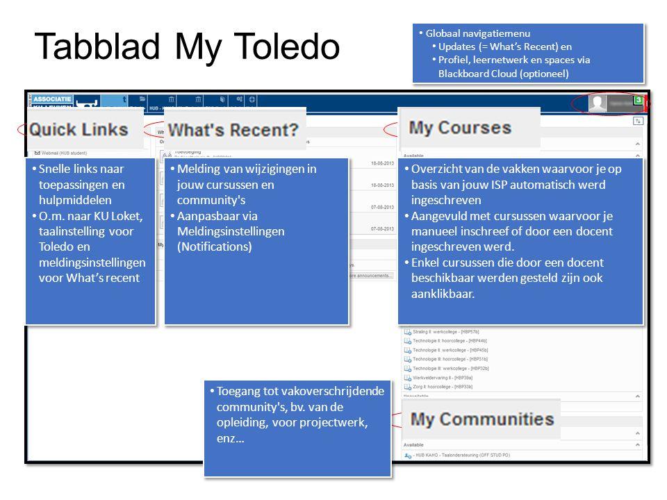 Tabblad My Toledo Snelle links naar toepassingen en hulpmiddelen