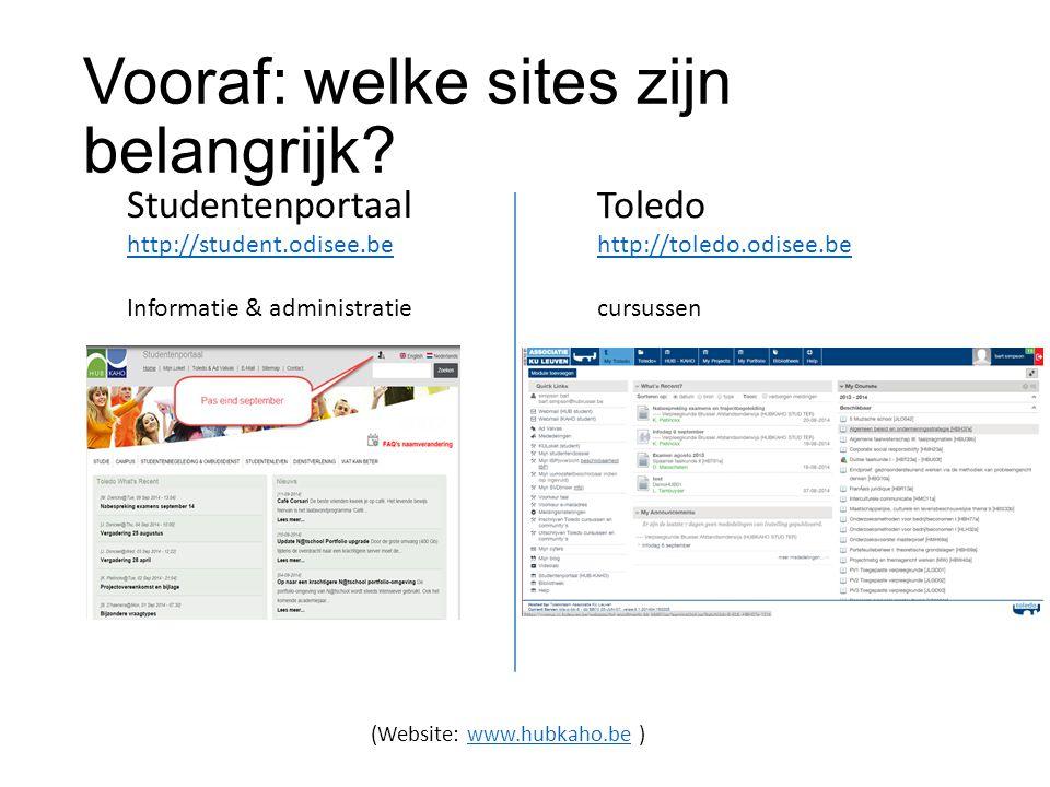 Vooraf: welke sites zijn belangrijk