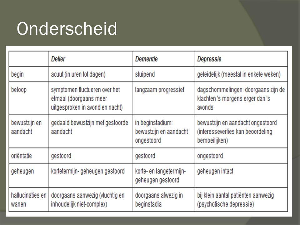 Onderscheid Tabel 1 Onderscheidende kenmerken van de belangrijkste differentieel-diagnostische overwegingen.