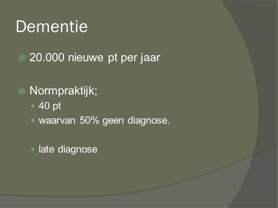 Dementie 20.000 nieuwe pt per jaar Normpraktijk; 40 pt