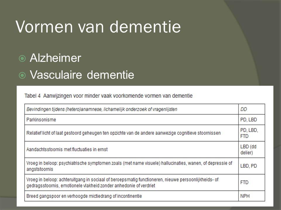 Vormen van dementie Alzheimer Vasculaire dementie Parkinson dementie