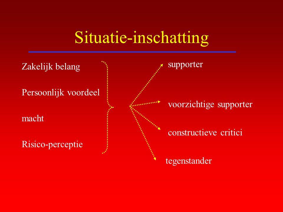 Situatie-inschatting