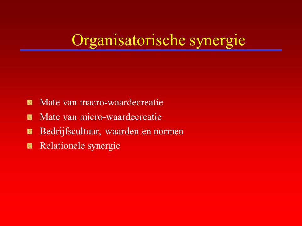 Organisatorische synergie