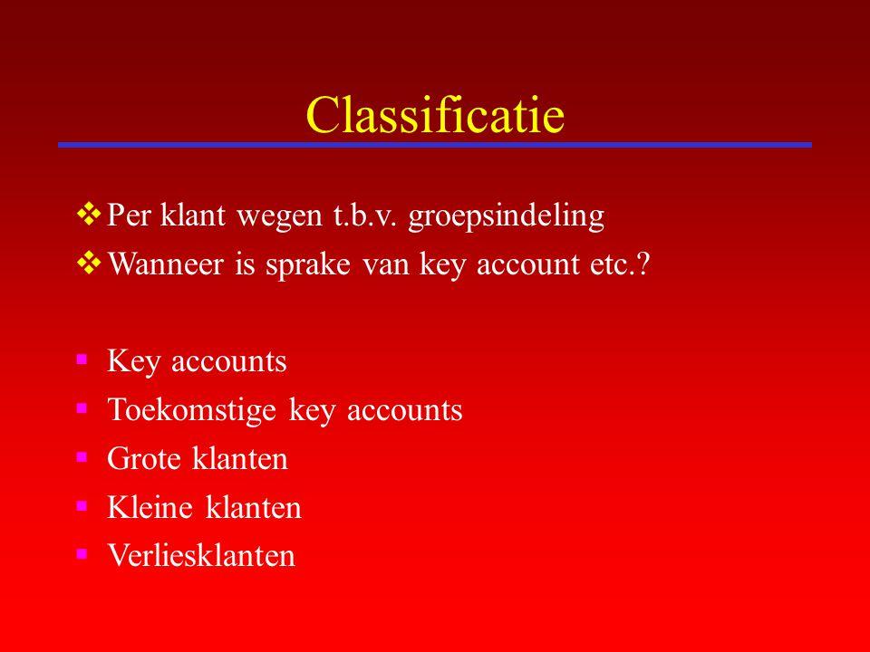 Classificatie Per klant wegen t.b.v. groepsindeling