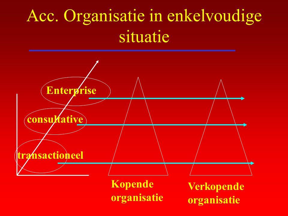 Acc. Organisatie in enkelvoudige situatie