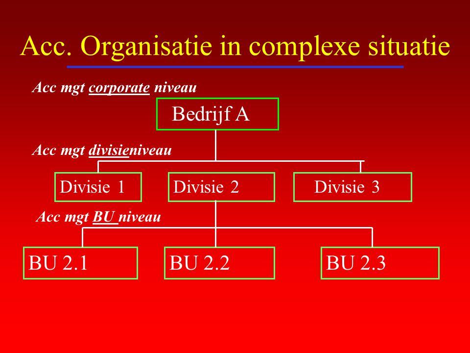 Acc. Organisatie in complexe situatie