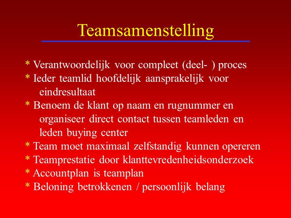 Teamsamenstelling * Verantwoordelijk voor compleet (deel- ) proces