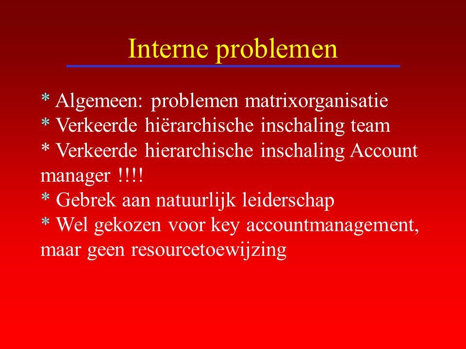 Interne problemen * Algemeen: problemen matrixorganisatie