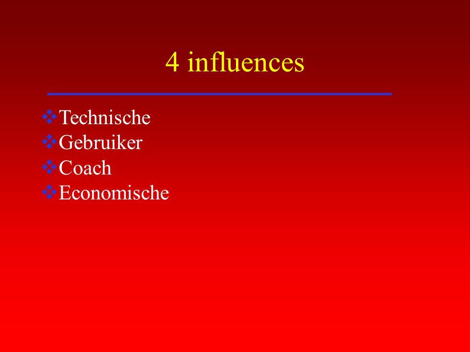 4 influences Technische Gebruiker Coach Economische