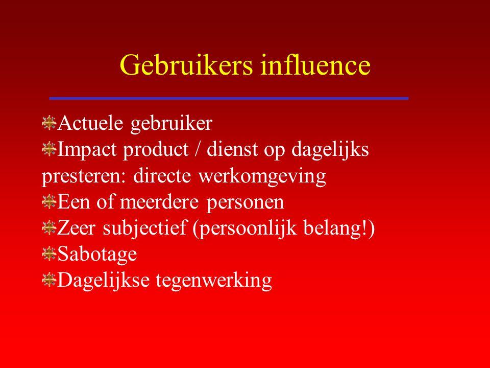 Gebruikers influence Actuele gebruiker