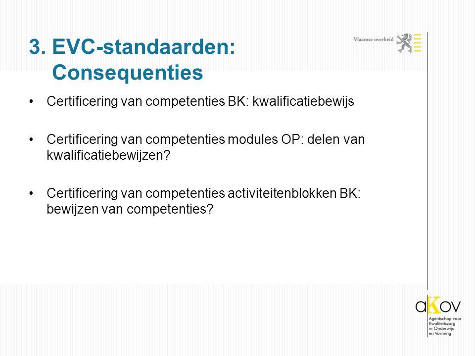 3. EVC-standaarden: Consequenties