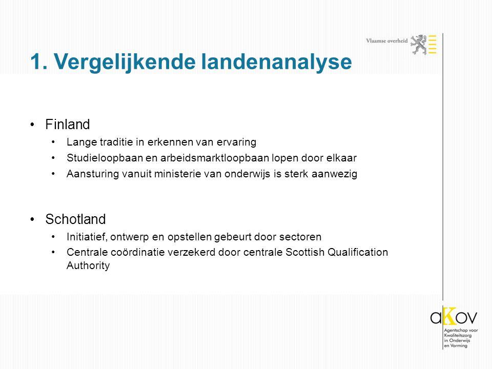 1. Vergelijkende landenanalyse
