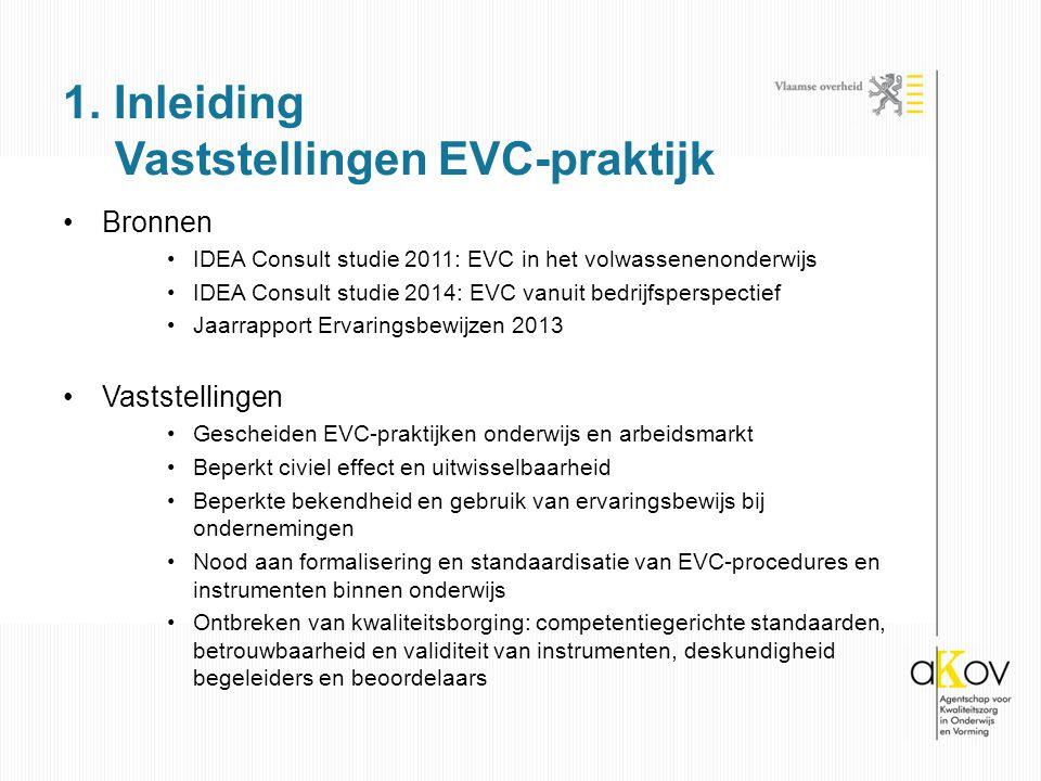 1. Inleiding Vaststellingen EVC-praktijk