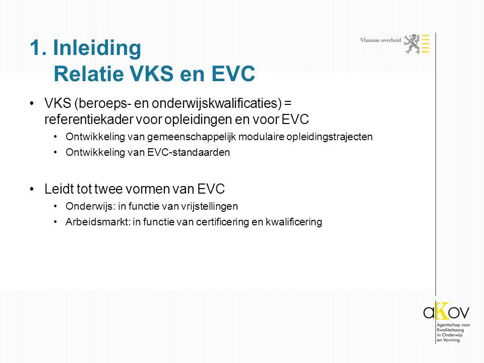 1. Inleiding Relatie VKS en EVC