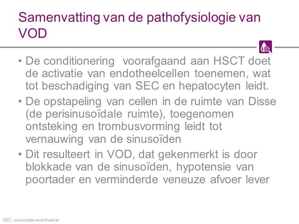Samenvatting van de pathofysiologie van VOD
