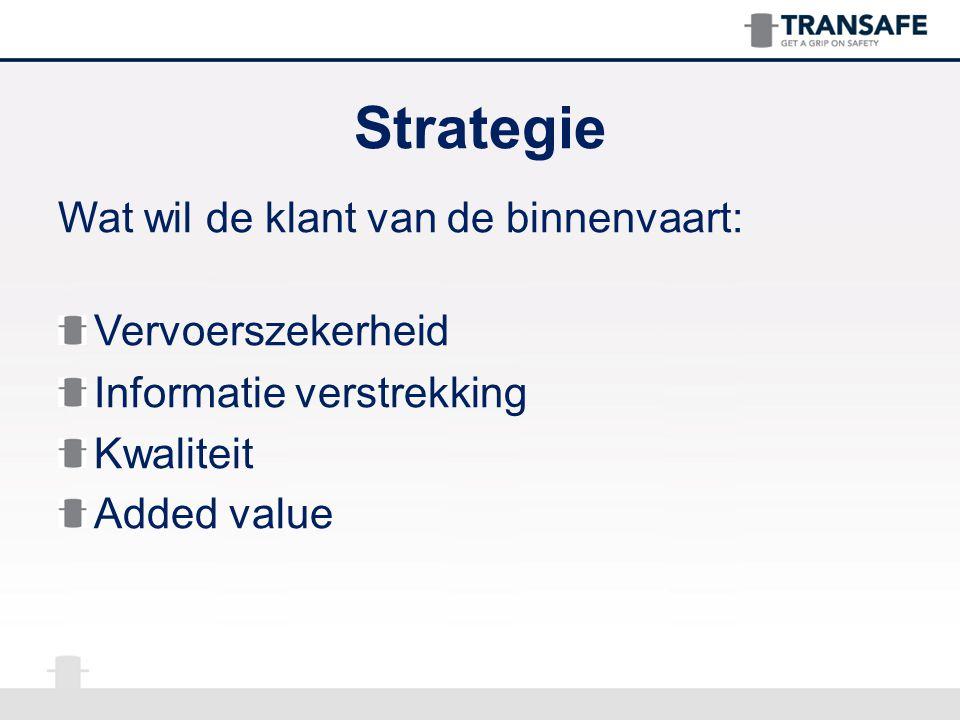 Strategie Wat wil de klant van de binnenvaart: Vervoerszekerheid