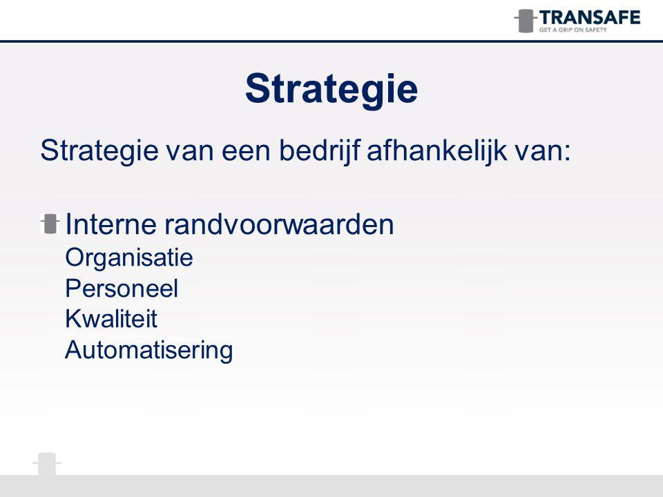 Strategie Strategie van een bedrijf afhankelijk van: