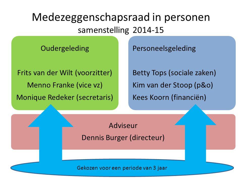 Medezeggenschapsraad in personen samenstelling 2014-15