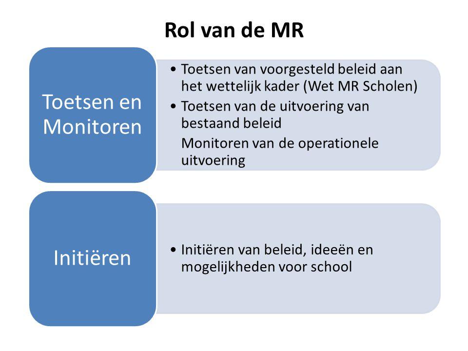 Rol van de MR Toetsen en Monitoren Initiëren