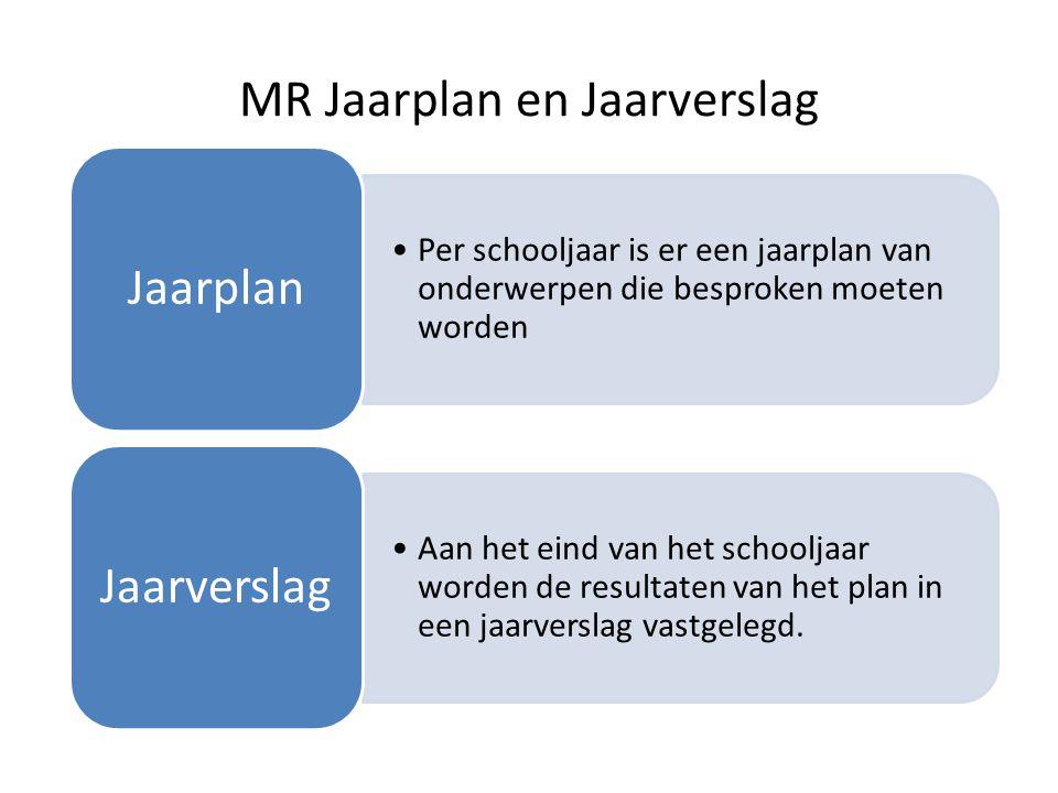 MR Jaarplan en Jaarverslag