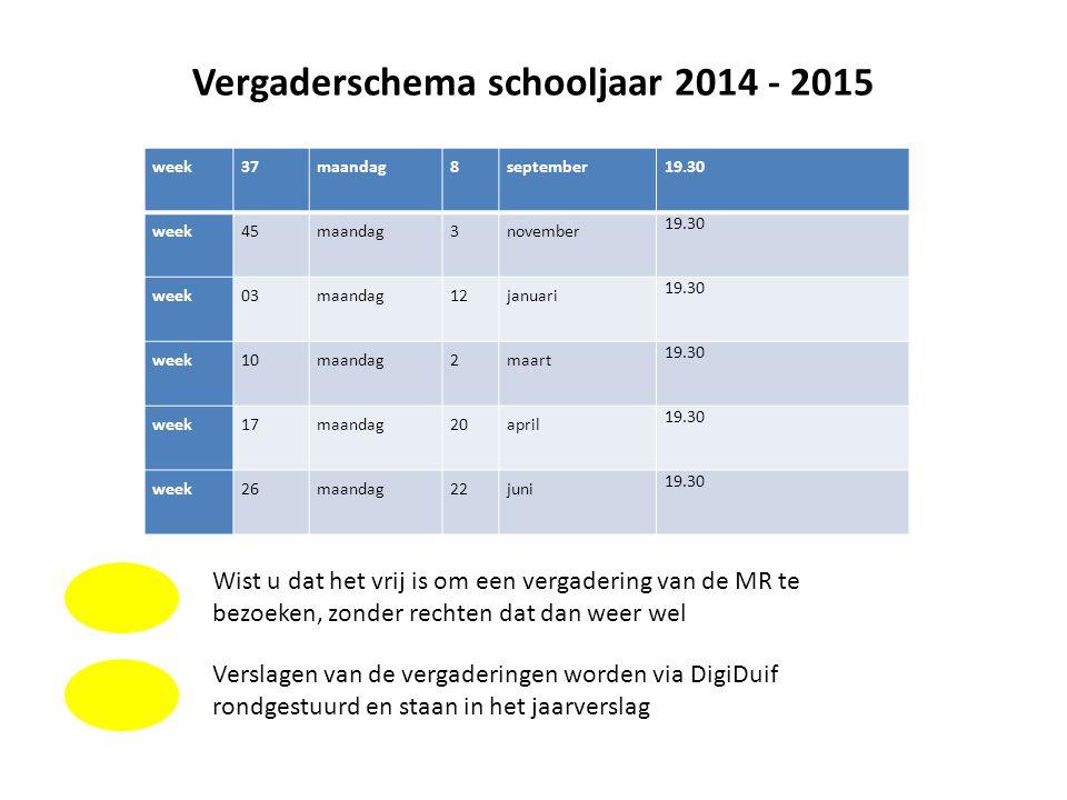 Vergaderschema schooljaar 2014 - 2015