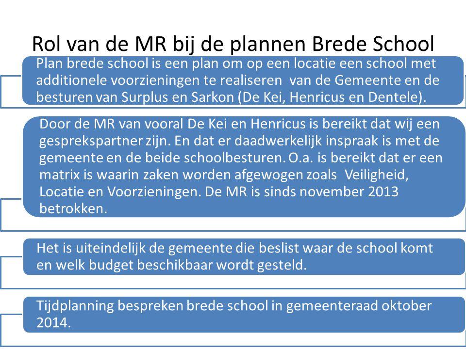 Rol van de MR bij de plannen Brede School