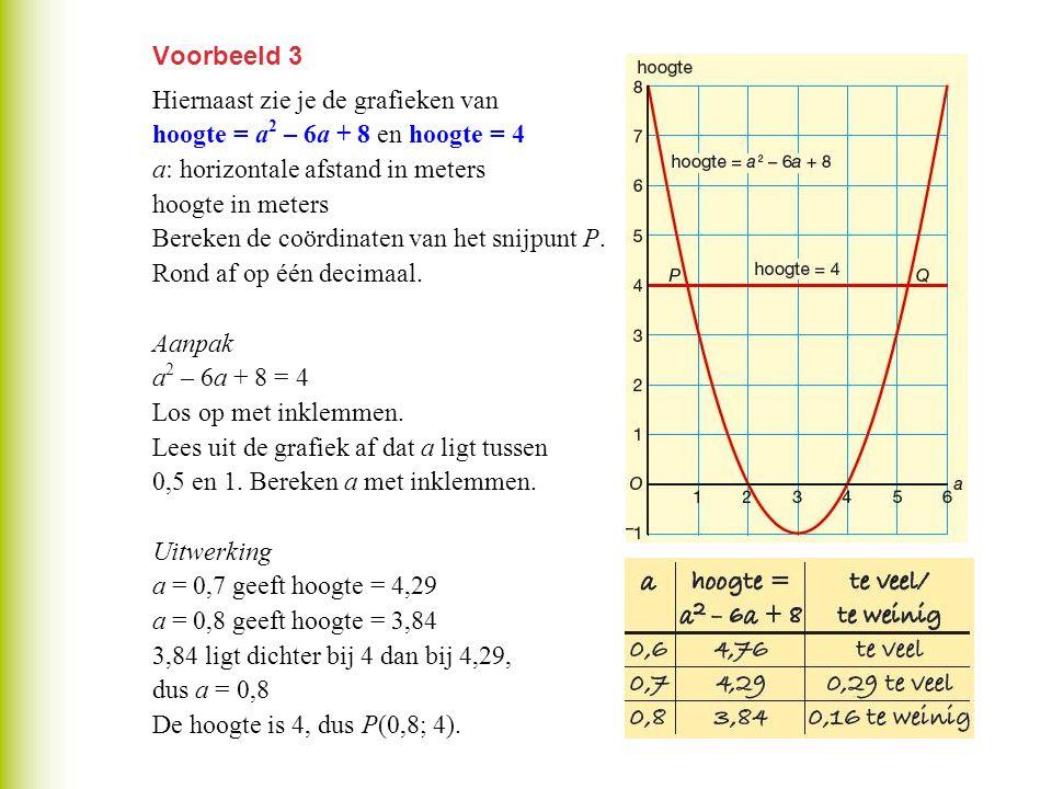 Voorbeeld 3 Hiernaast zie je de grafieken van. hoogte = a2 – 6a + 8 en hoogte = 4. a: horizontale afstand in meters.