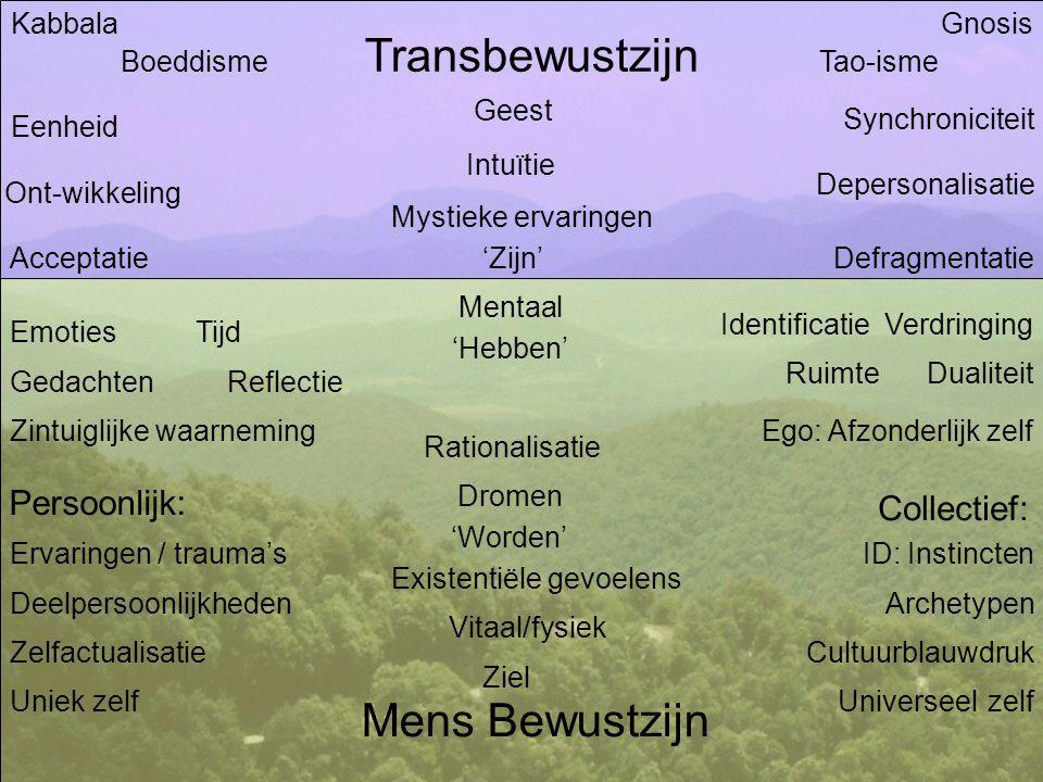 Transbewustzijn Persoonlijk: Mens Bewustzijn Collectief: Kabbala