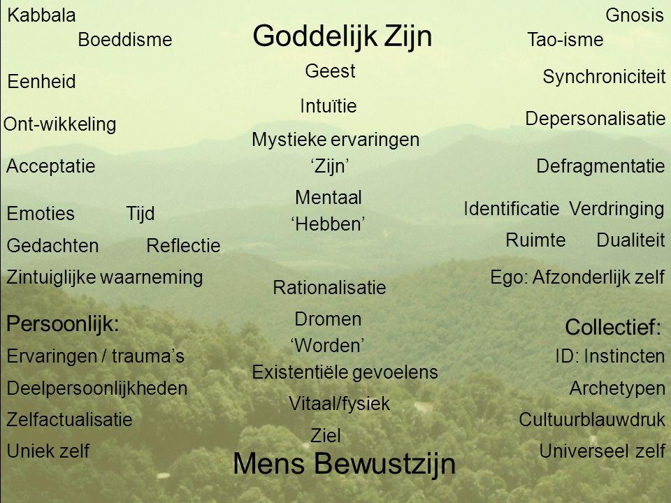 Goddelijk Zijn Persoonlijk: Mens Bewustzijn Collectief: Kabbala Gnosis