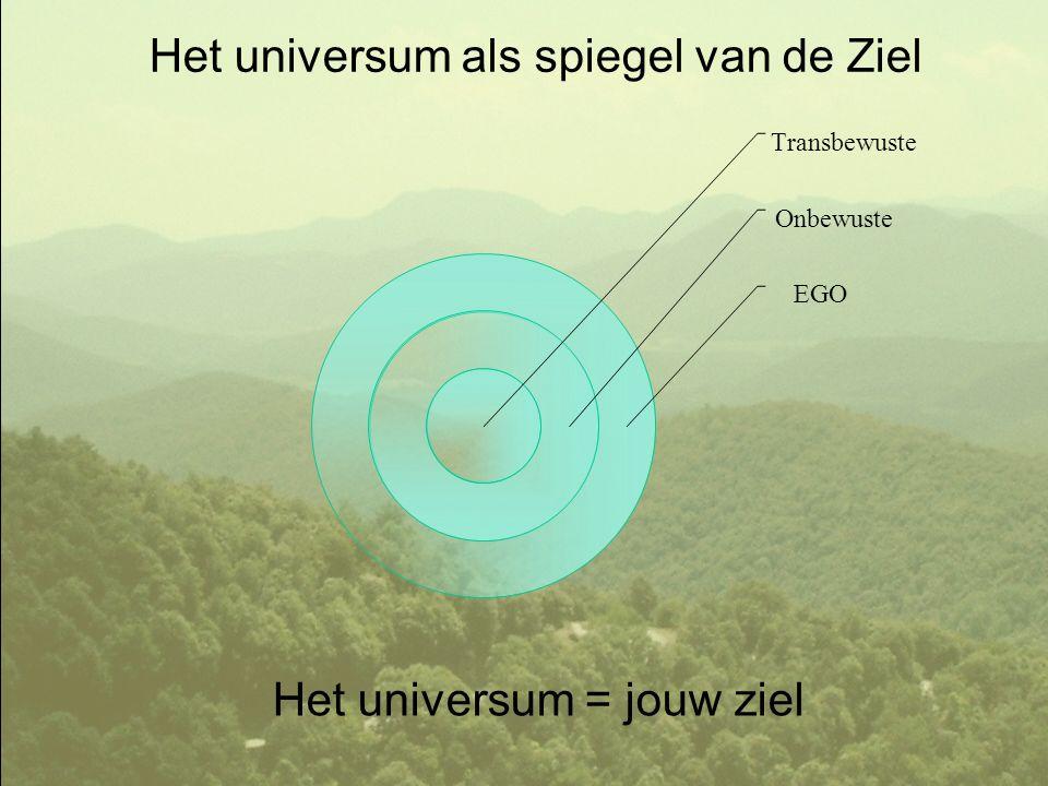 Het universum als spiegel van de Ziel
