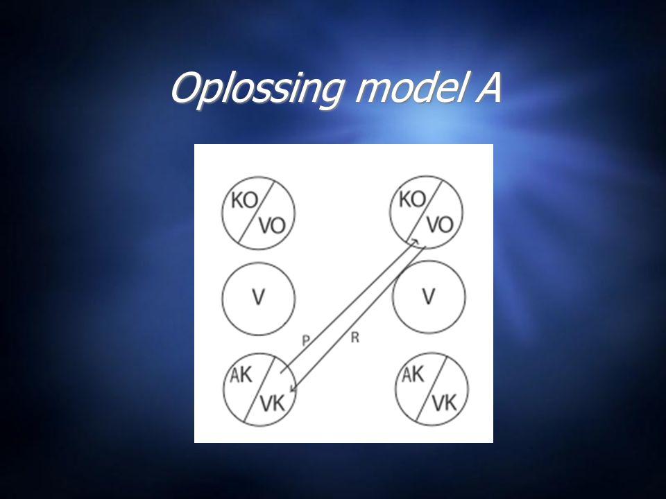 Oplossing model A