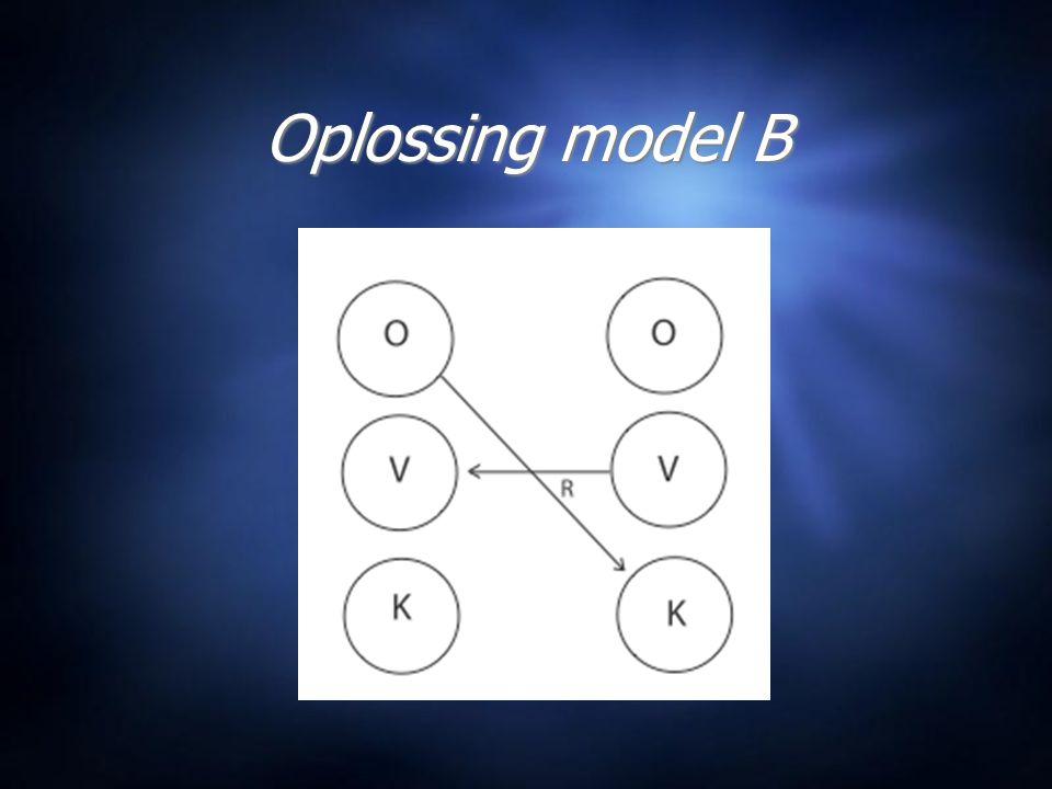 Oplossing model B
