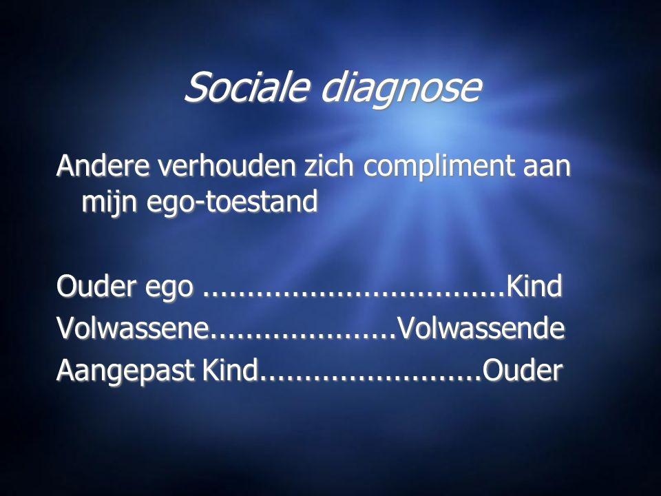 Sociale diagnose Andere verhouden zich compliment aan mijn ego-toestand. Ouder ego ..................................Kind.