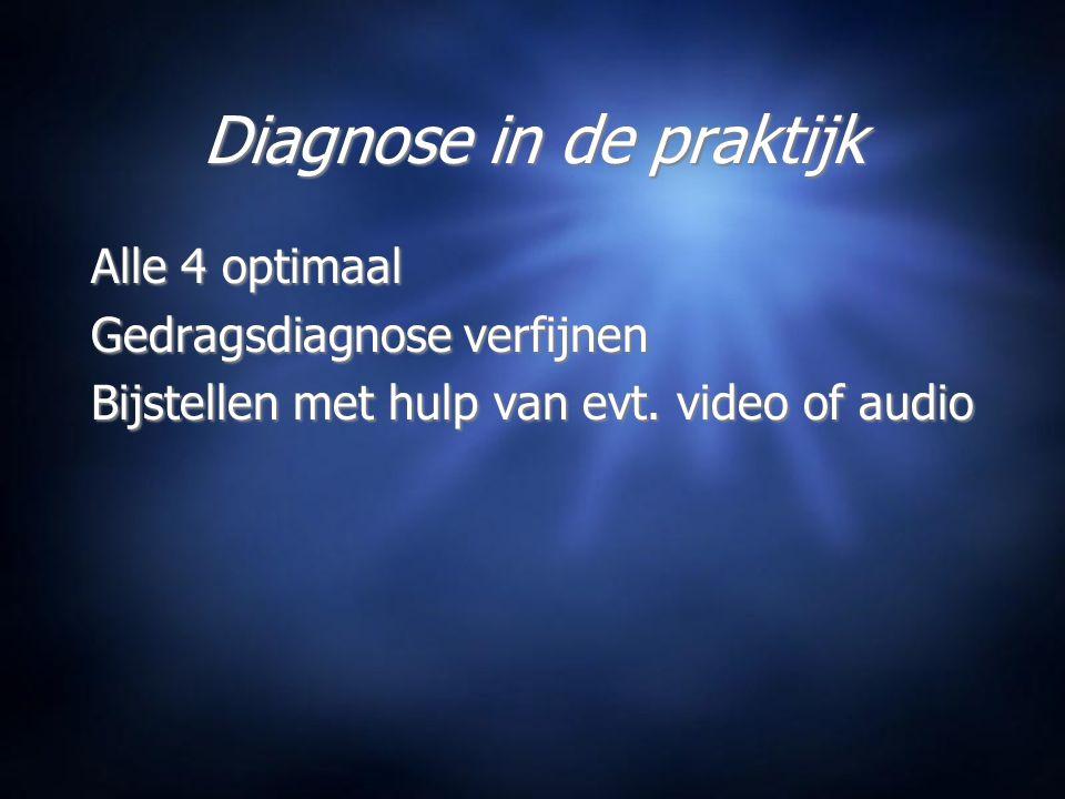 Diagnose in de praktijk