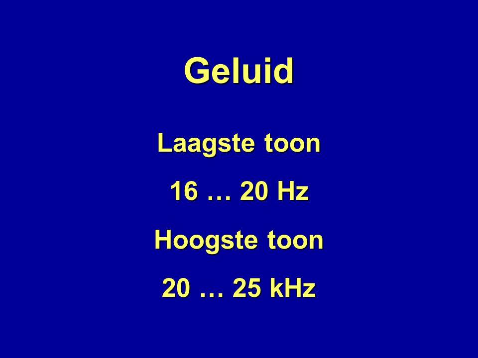Geluid Laagste toon 16 … 20 Hz Hoogste toon 20 … 25 kHz