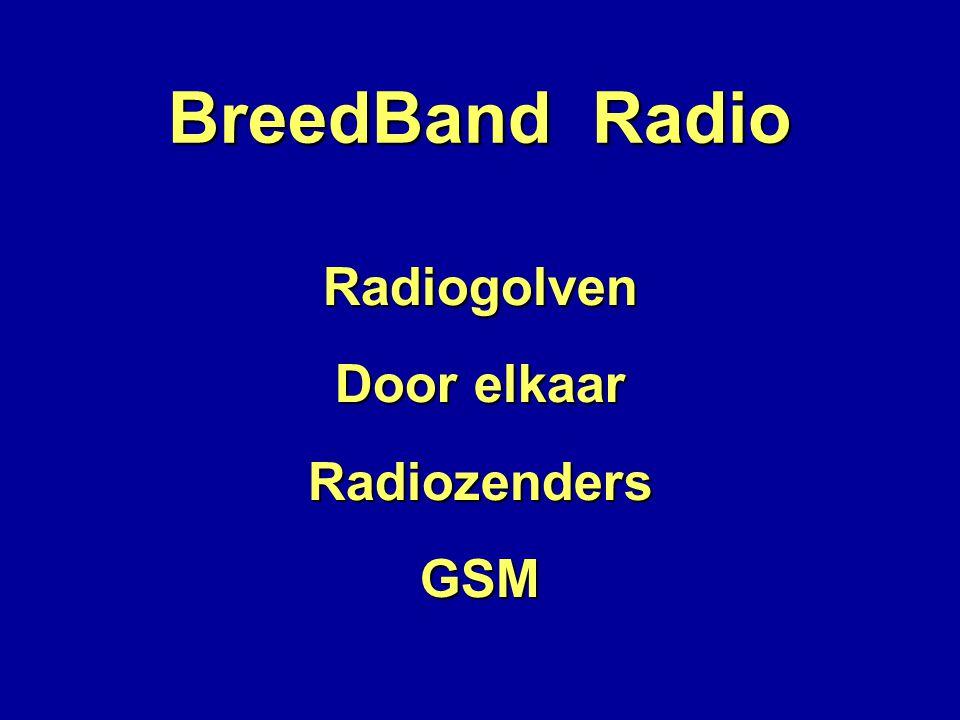 BreedBand Radio Radiogolven Door elkaar Radiozenders GSM