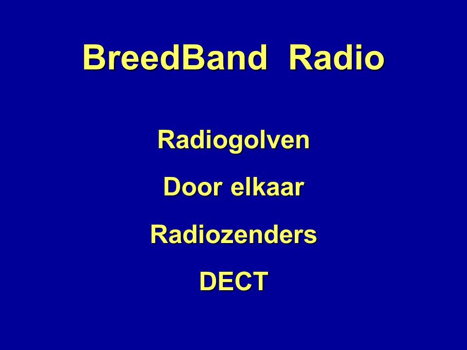 BreedBand Radio Radiogolven Door elkaar Radiozenders DECT