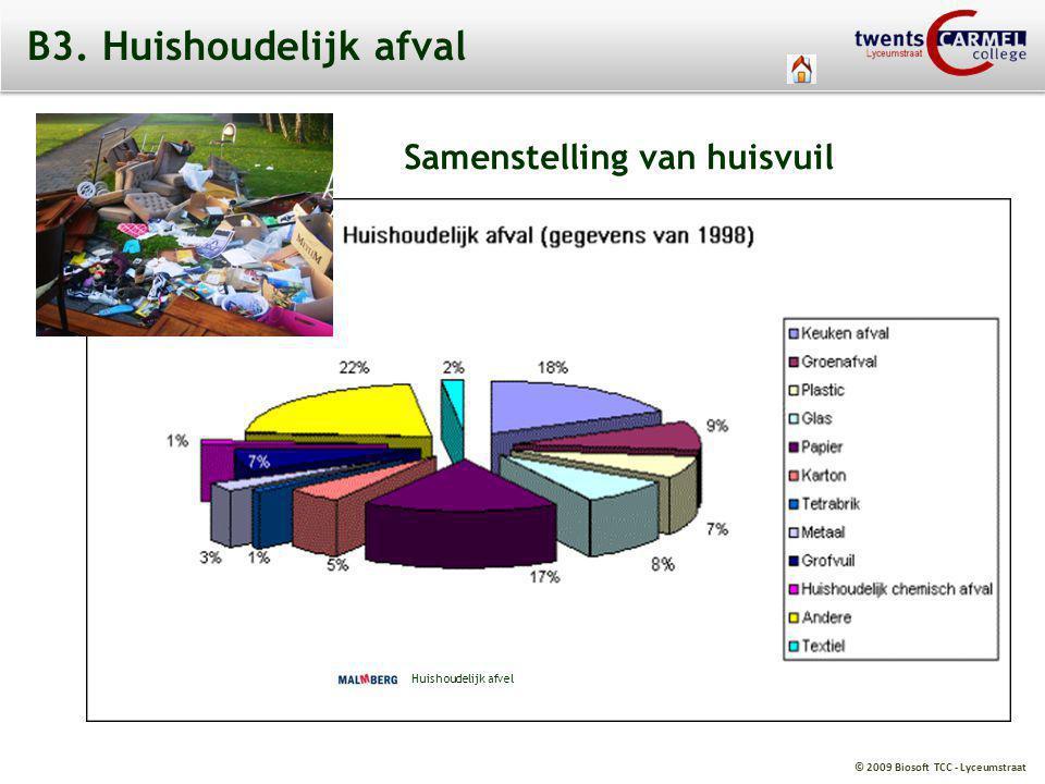 B3. Huishoudelijk afval Samenstelling van huisvuil Huishoudelijk afvel