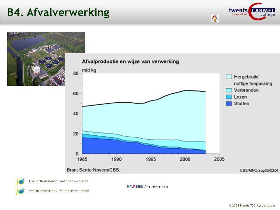 B4. Afvalverwerking Afval in Nederland 1. Wat doen we ermee