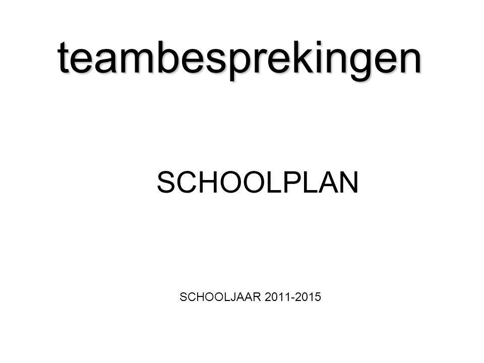 teambesprekingen SCHOOLPLAN SCHOOLJAAR 2011-2015