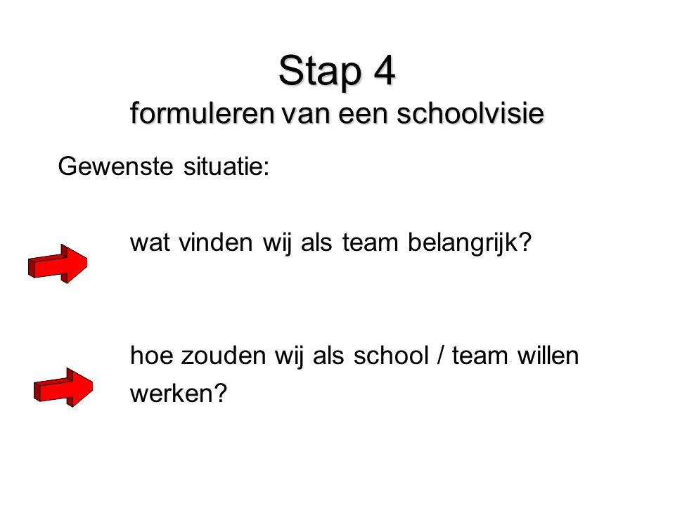 Stap 4 formuleren van een schoolvisie