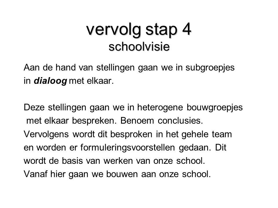 vervolg stap 4 schoolvisie