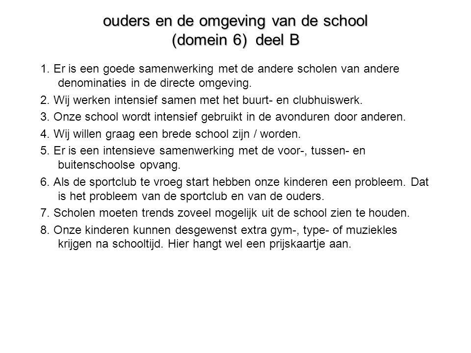 ouders en de omgeving van de school (domein 6) deel B