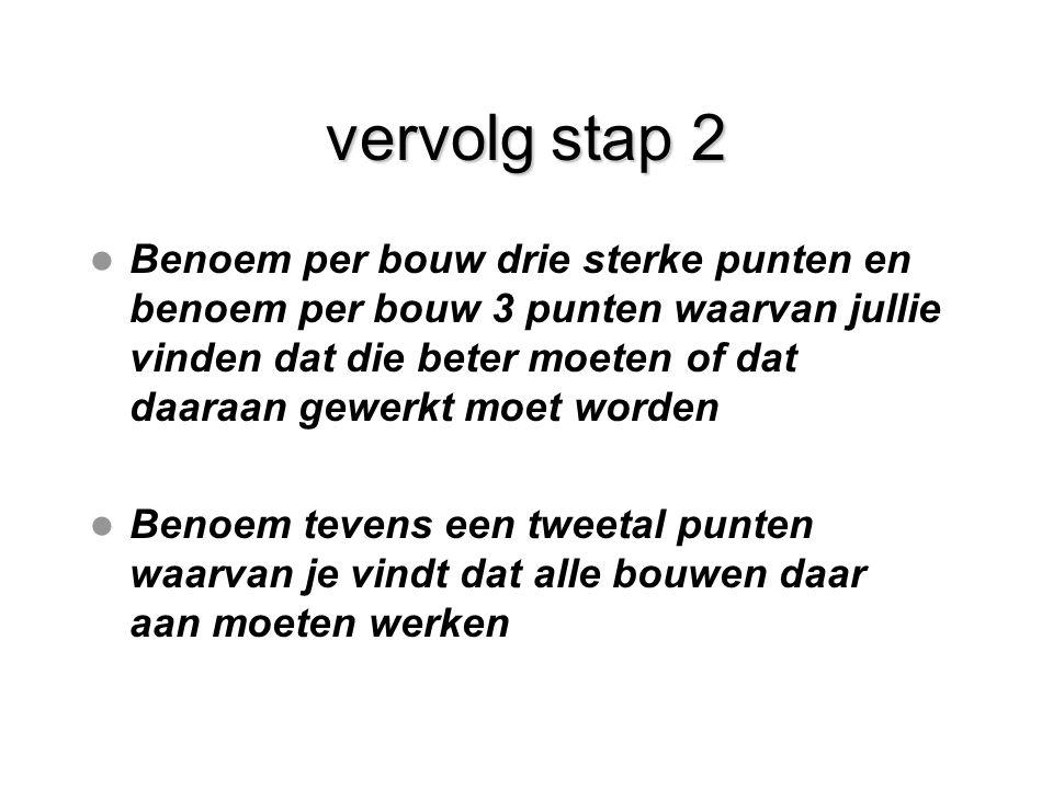 vervolg stap 2