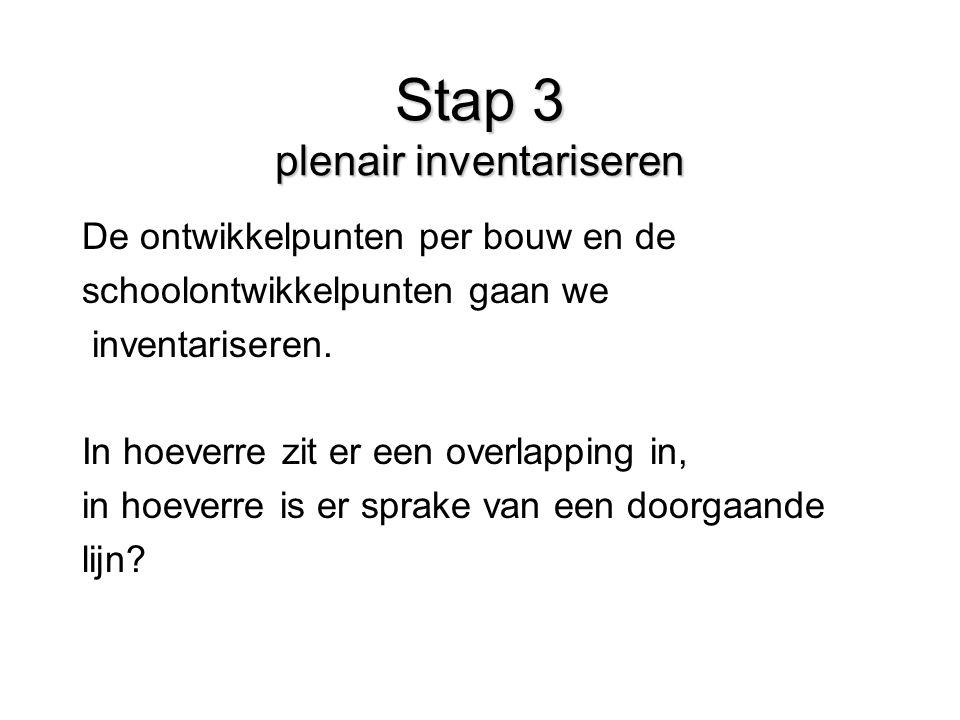 Stap 3 plenair inventariseren