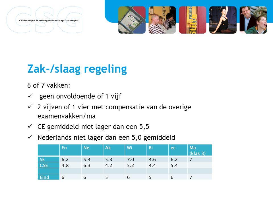 Zak-/slaag regeling 6 of 7 vakken: geen onvoldoende of 1 vijf