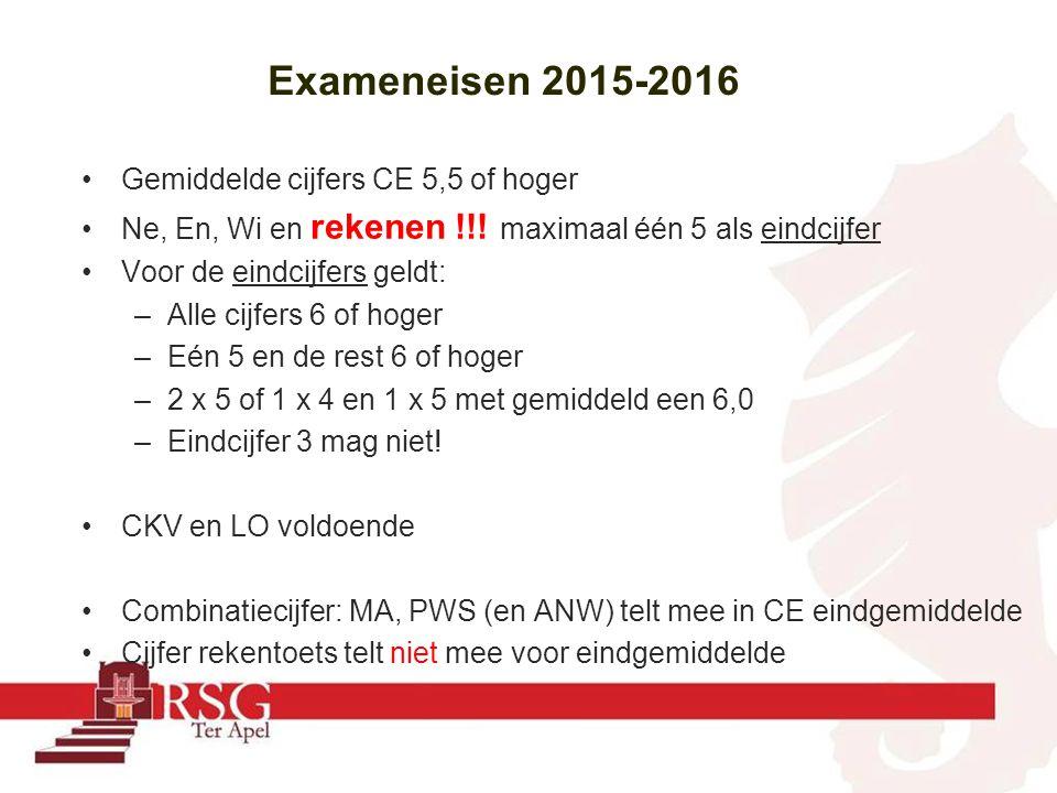 Exameneisen 2015-2016 Gemiddelde cijfers CE 5,5 of hoger
