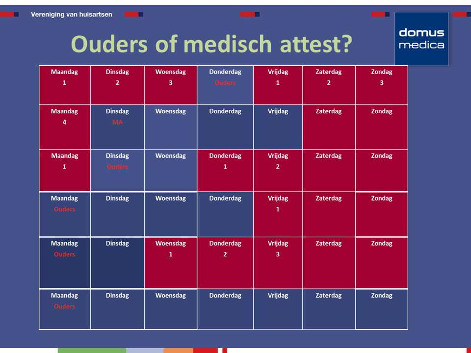 Ouders of medisch attest