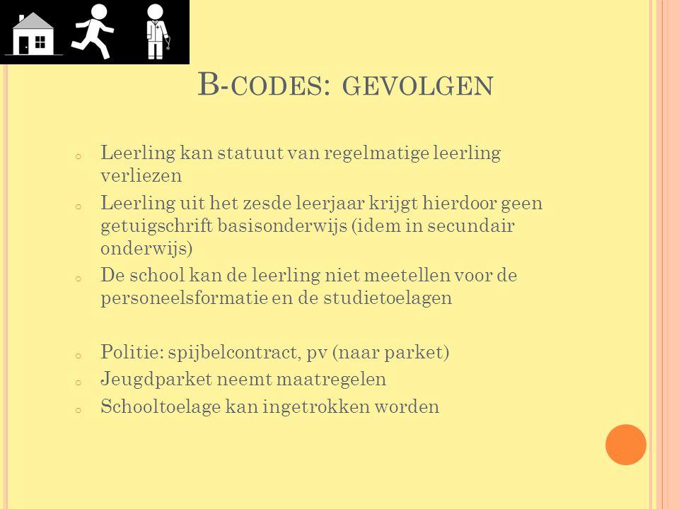 B-codes: gevolgen Leerling kan statuut van regelmatige leerling verliezen.