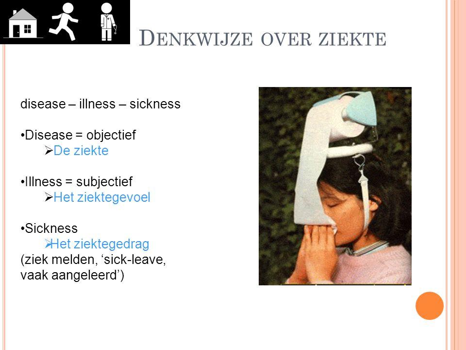 Denkwijze over ziekte disease – illness – sickness Disease = objectief
